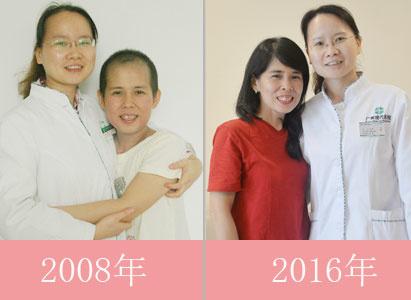 广州现代肿瘤医院,淋巴癌,淋巴癌治疗,介入治疗,微创治疗