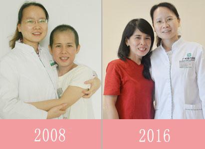 Modern Kanser Hospital Guangzhou, Limfoma, Rawatan Limfoma, Terapi Intervensional, Terapi Minimum Invasif